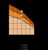 Поверхностный центробежный насос Rudes MRS5 47762 - фото 2