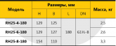 Циркуляционный насос Rudes RH 25-4-180 7225 - фото 5