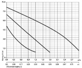 Циркуляционный насос Rudes RH 25-8-180 7222 - фото 2