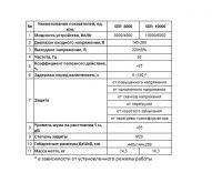 Стабилизатор напряжения Aruna SDR 10000 13268 - фото 3
