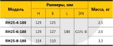 Циркуляционный насос Rudes RH 25-8-180 7222 - фото 5