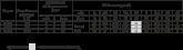 Поверхностный центробежный насос Rudes MRS5 47762 - фото 4