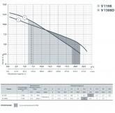 Sprut V1100 - фото 3