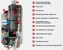 Электрический котел Bosch Tronic Heat 3500 18 UA - фото 3