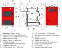 Твердотопливный котел AMICA Optima 14P - фото 2