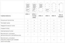 Теплоакумулятор Теплобак ВТА 4 Економ c утеплювачем 400 літрів - фото 3