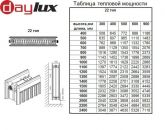 Daylux 22 500H x 600L боковое подключение - фото 4