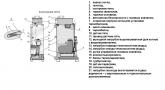 Газовый котел ATEM ЖИТОМИР-3 КС-ГВ-007 СН (верхний) - фото 2